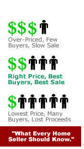 What every home seller should know img